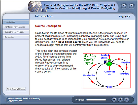 Financial Management 6 & 7: Financial Controls, Monitoring & Project Budgeting
