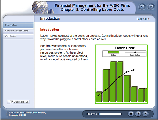 Financial Management 8: Controlling Labor Costs