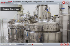 Distillation: Basic System Components and Operation