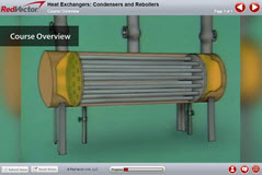Heat Exchangers: Condensers and Reboilers